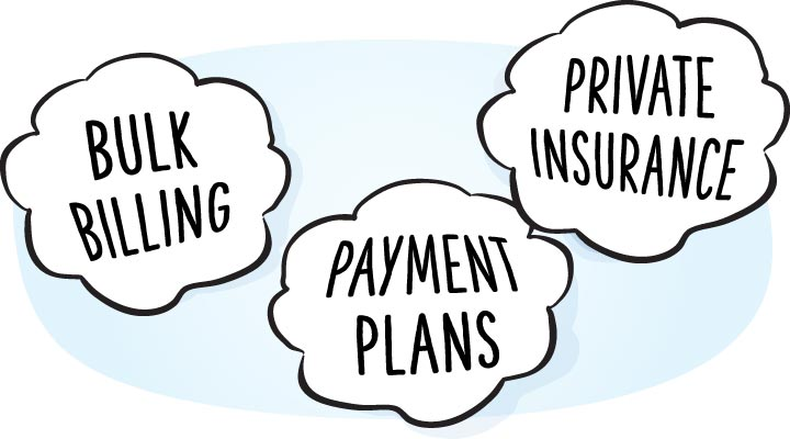 Dental payment options: payment plans, insurance  or bulk billing (CDBS)  available at your Essendon Dentist in Melbourne